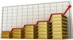 gold-investment-25076051